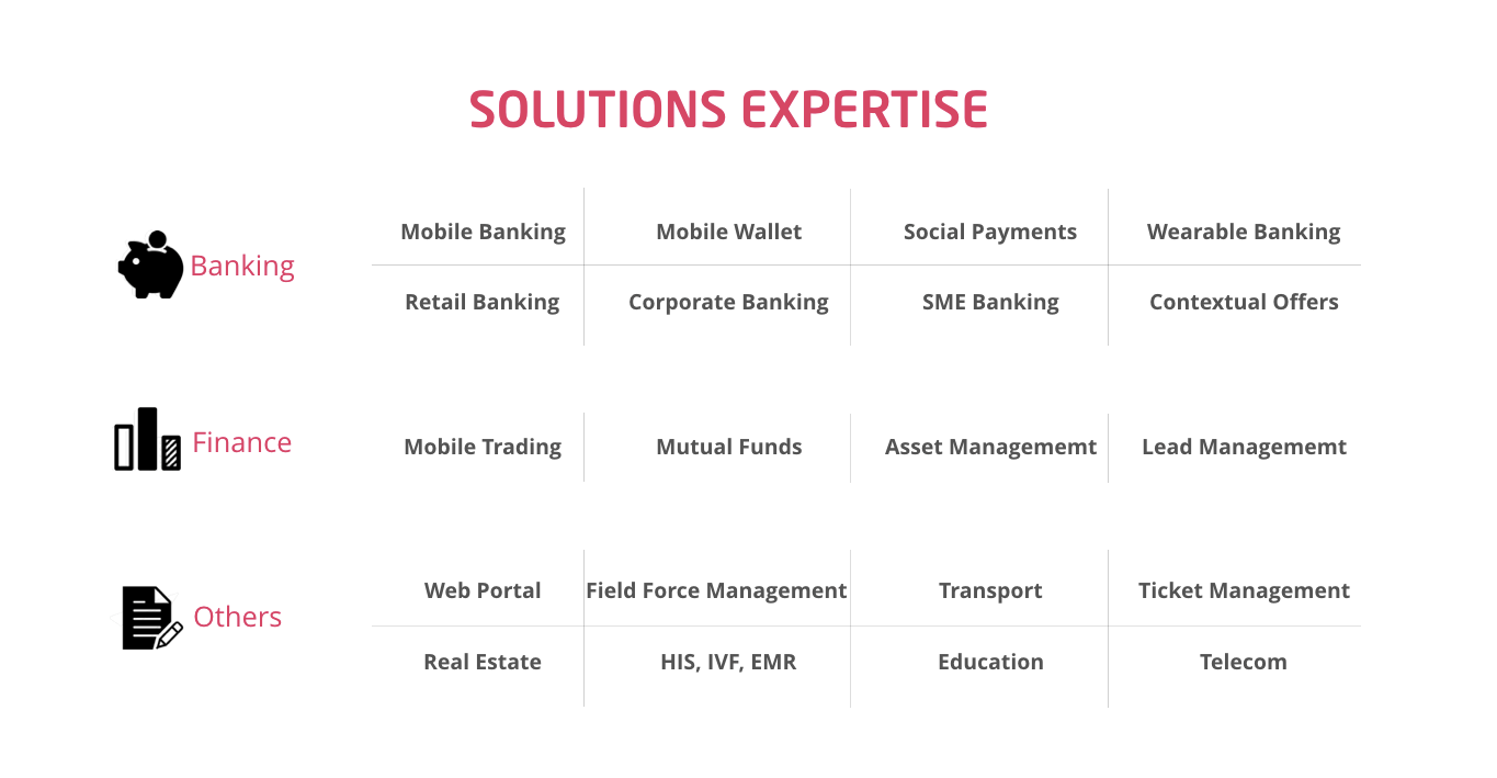 solution-expertise